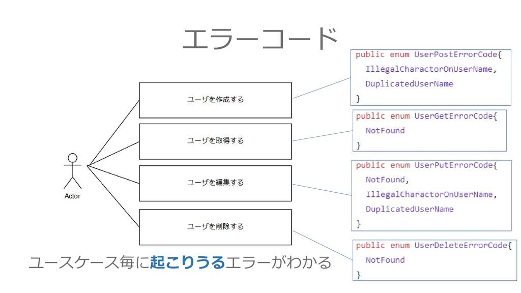エラーコード ユースケース毎に起こりうるエラーがわかる
