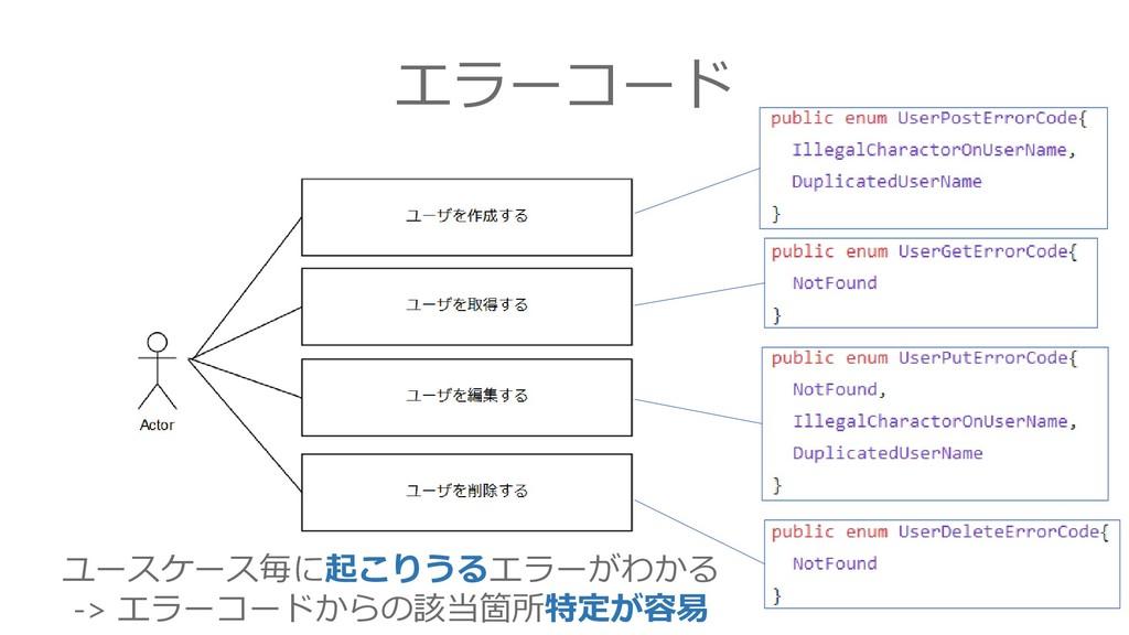 エラーコード ユースケース毎に起こりうるエラーがわかる -> エラーコードからの該当箇所特定が...