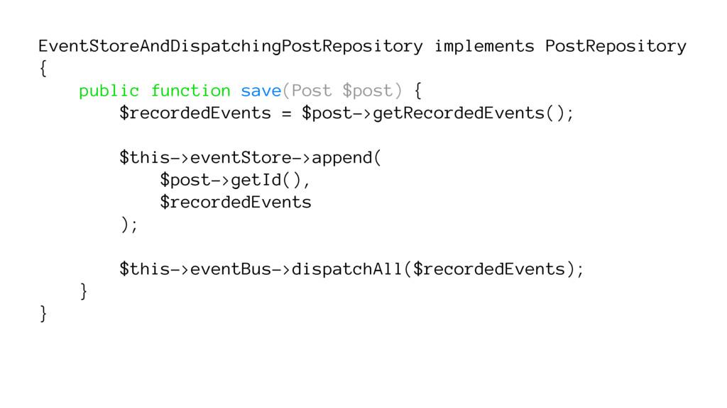 EventStoreAndDispatchingPostRepository implemen...