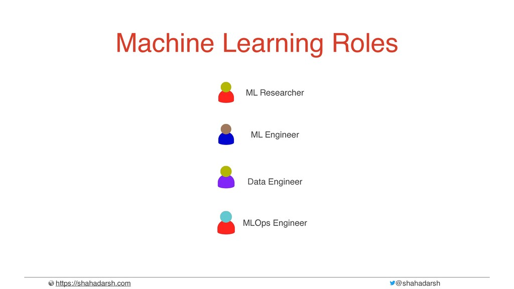 https://shahadarsh.com @shahadarsh Machine Lear...