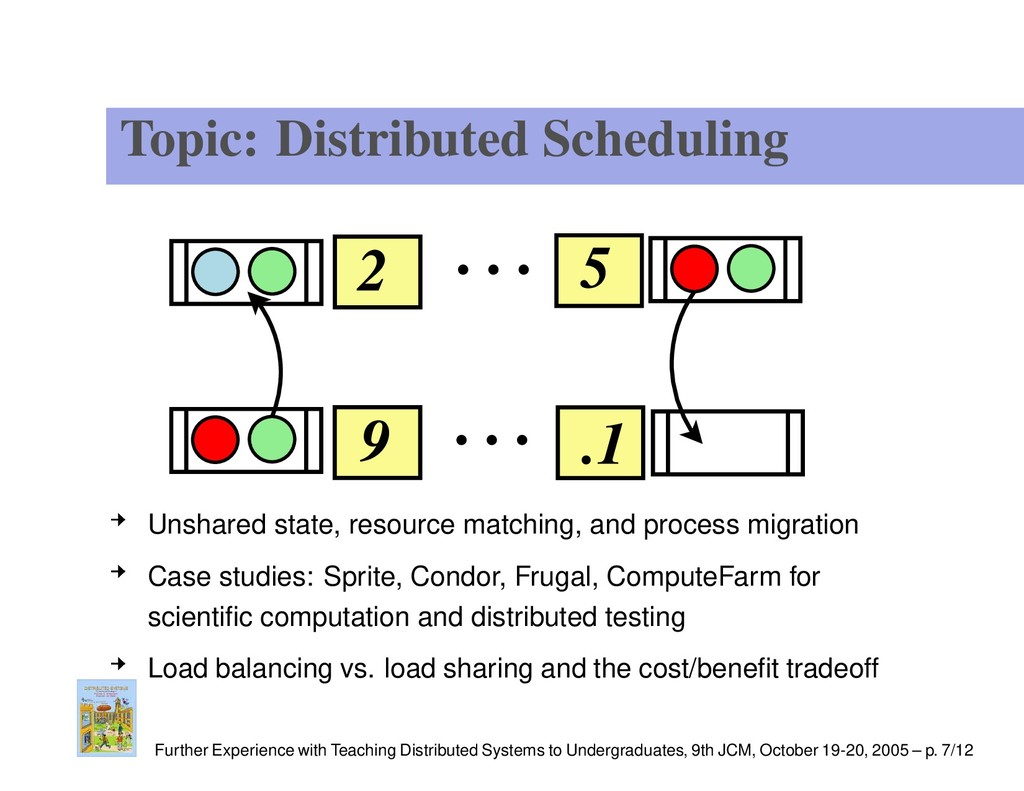 Topic: Distributed Scheduling Unshared state, r...