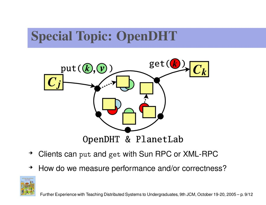 Special Topic: OpenDHT Clients can put and get ...