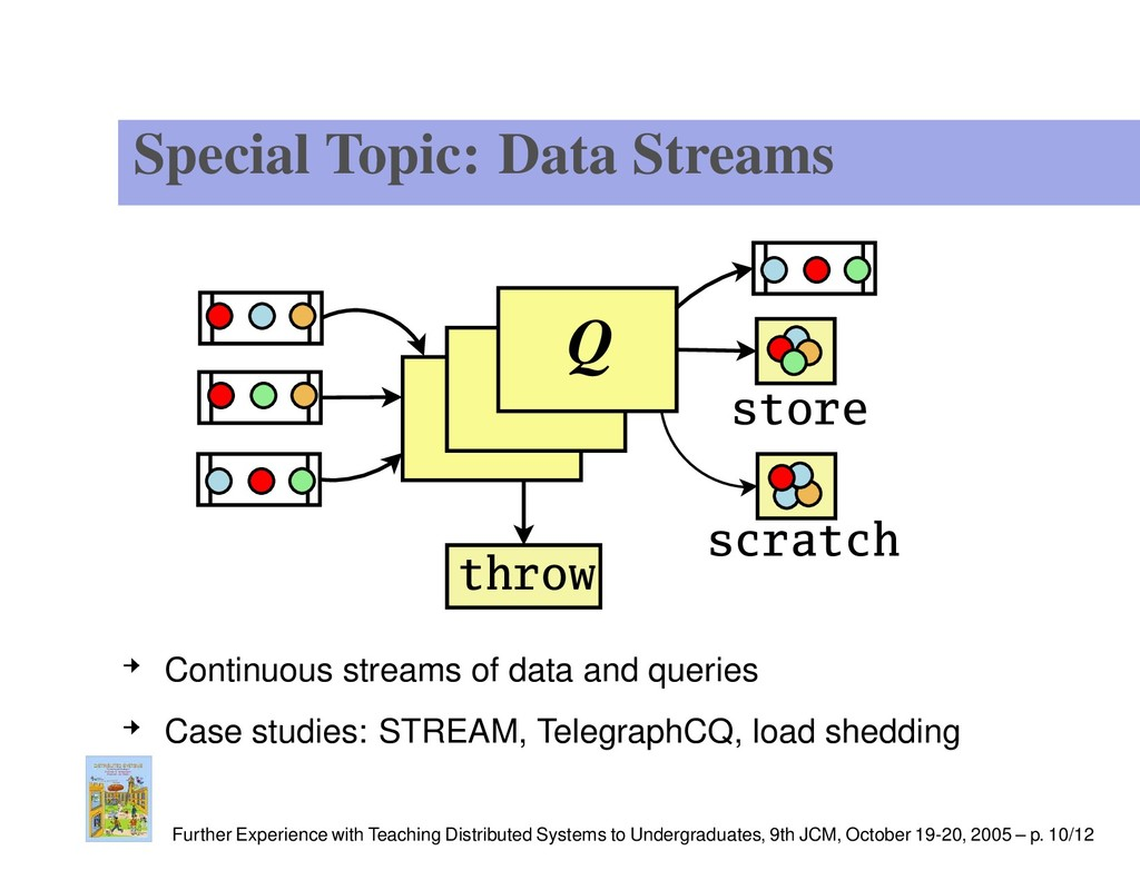 Special Topic: Data Streams Continuous streams ...
