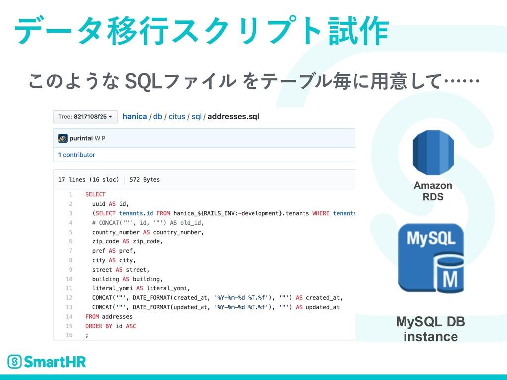 ͜ͷΑ͏ͳ42-ϑΝΠϧΛςʔϒϧຖʹ༻ҙͯ͠ʜʜ σʔλҠߦεΫϦϓτࢼ࡞ MySQL ...