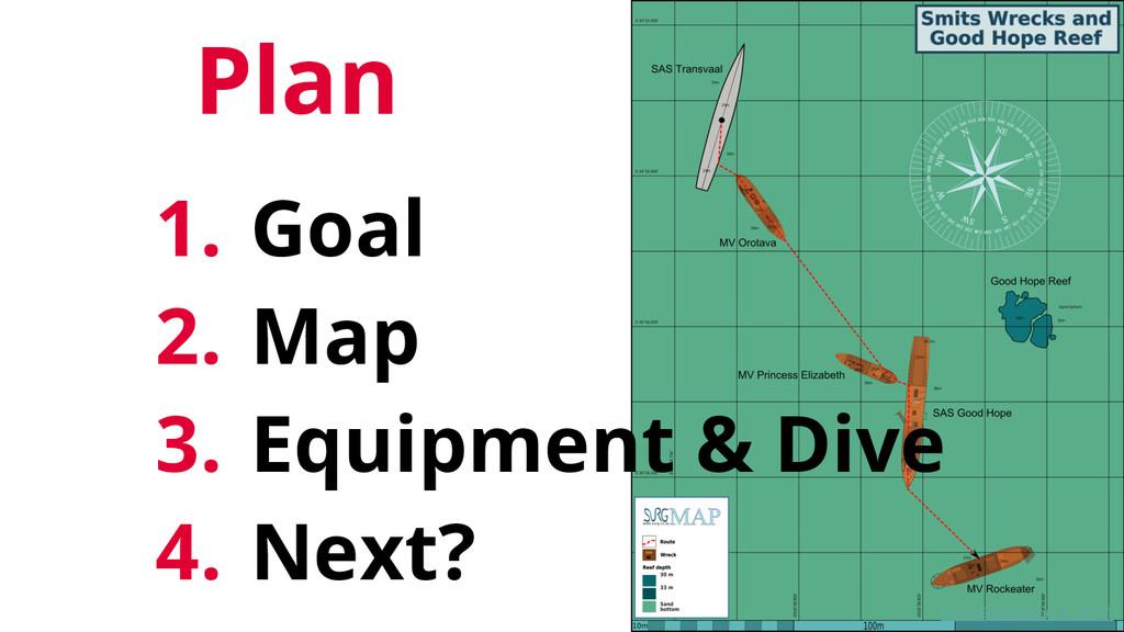 Plan 1. Goal 2. Map 3. Equipment & Dive 4. Next...