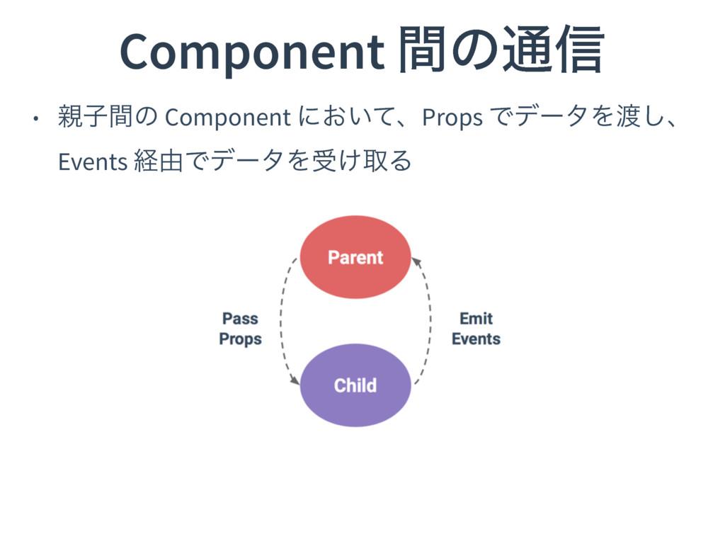• ࢠؒͷ Component ʹ͓͍ͯɺProps ͰσʔλΛ͠ɺ Events ܦ༝Ͱ...