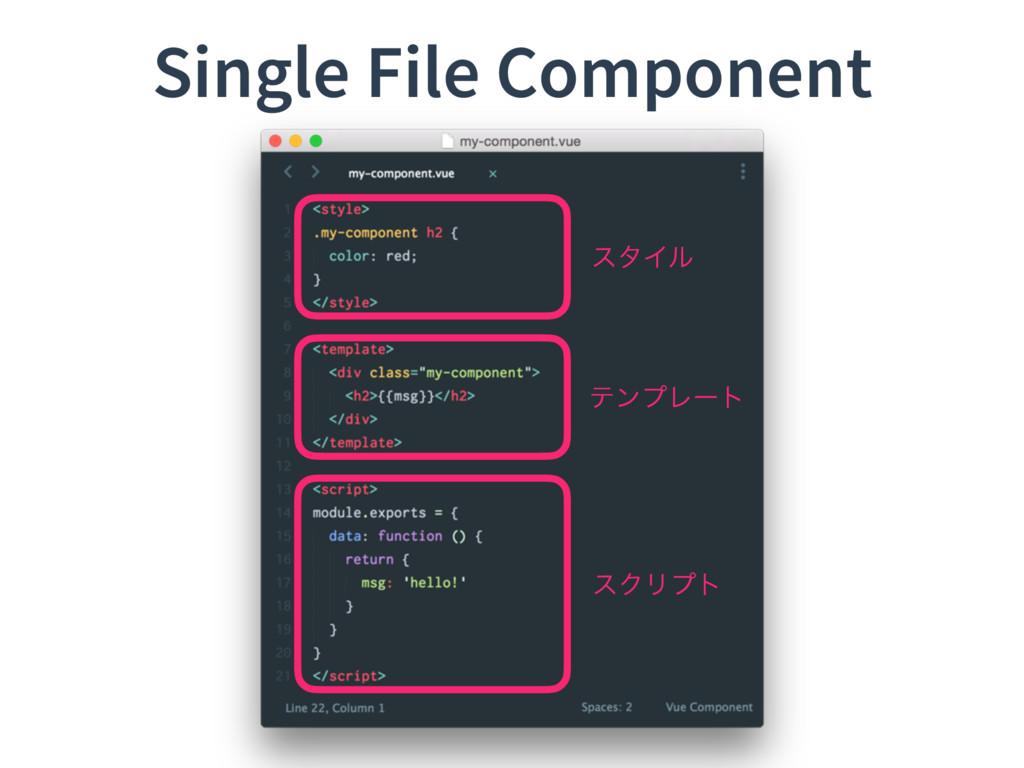 Single File Component ελΠϧ ςϯϓϨʔτ εΫϦϓτ