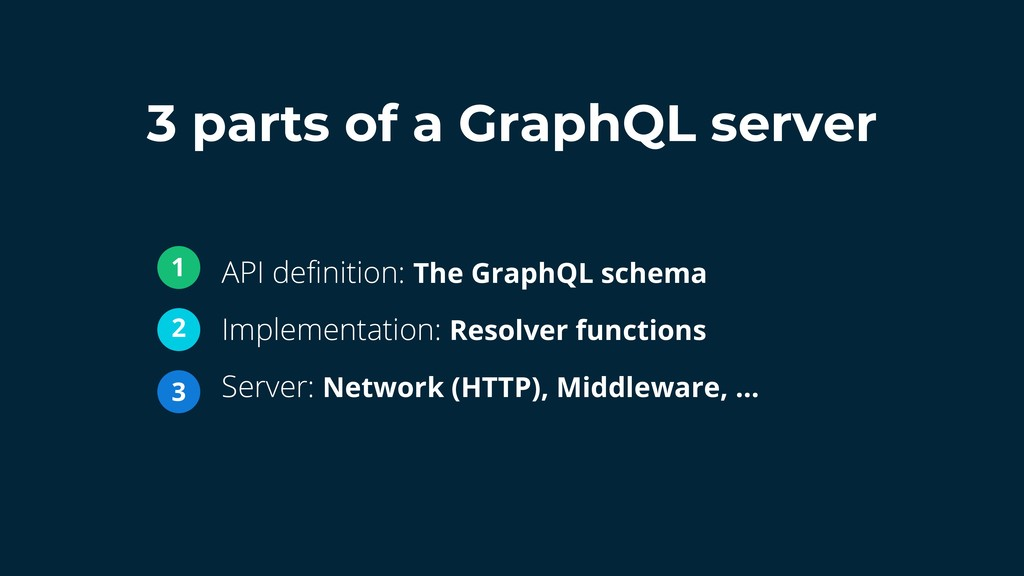 API definition: The GraphQL schema Implementati...