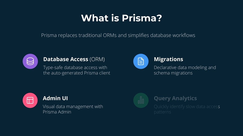 What is Prisma? Database Access (ORM) Type-safe...