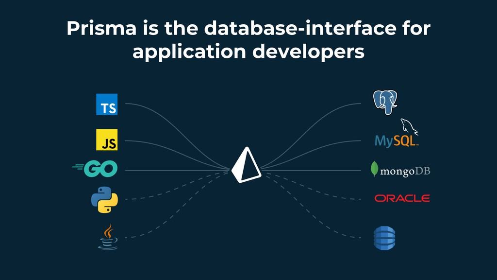Prisma is the database-interface for applicatio...