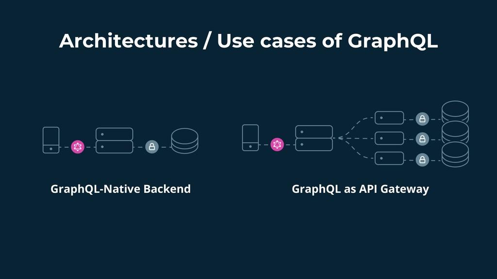 Architectures / Use cases of GraphQL GraphQL-Na...
