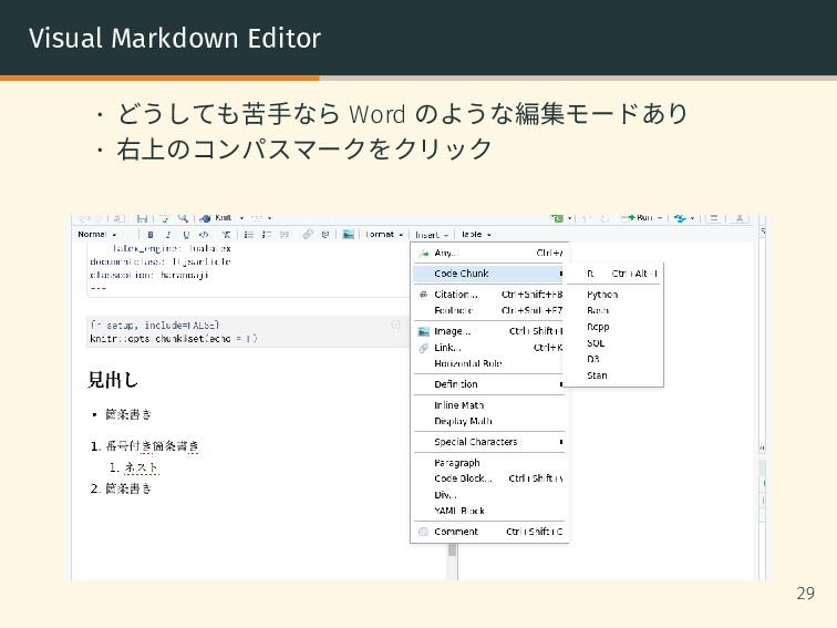 Visual Markdown Editor • どうしても苦手なら Word のような編集モ...