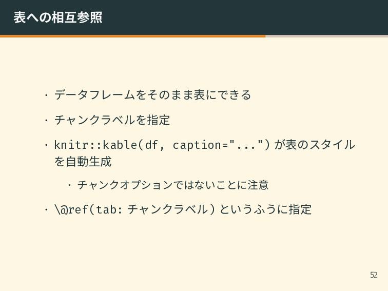 表への相互参照 • データフレームをそのまま表にできる • チャンクラベルを指定 • knit...