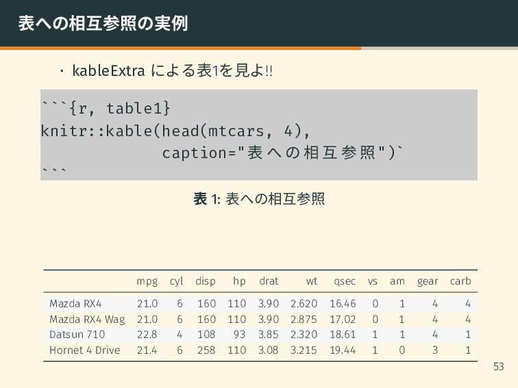 表への相互参照の実例 • kableExtra による表1を見よ!! ```{r, table...