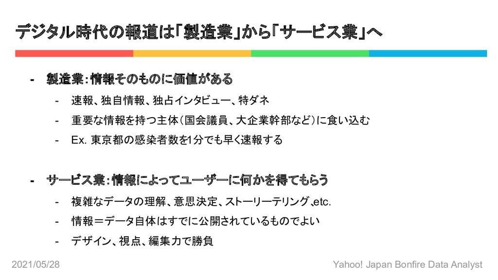 2021/05/28 Yahoo! Japan Bonfire Data Analyst デジ...