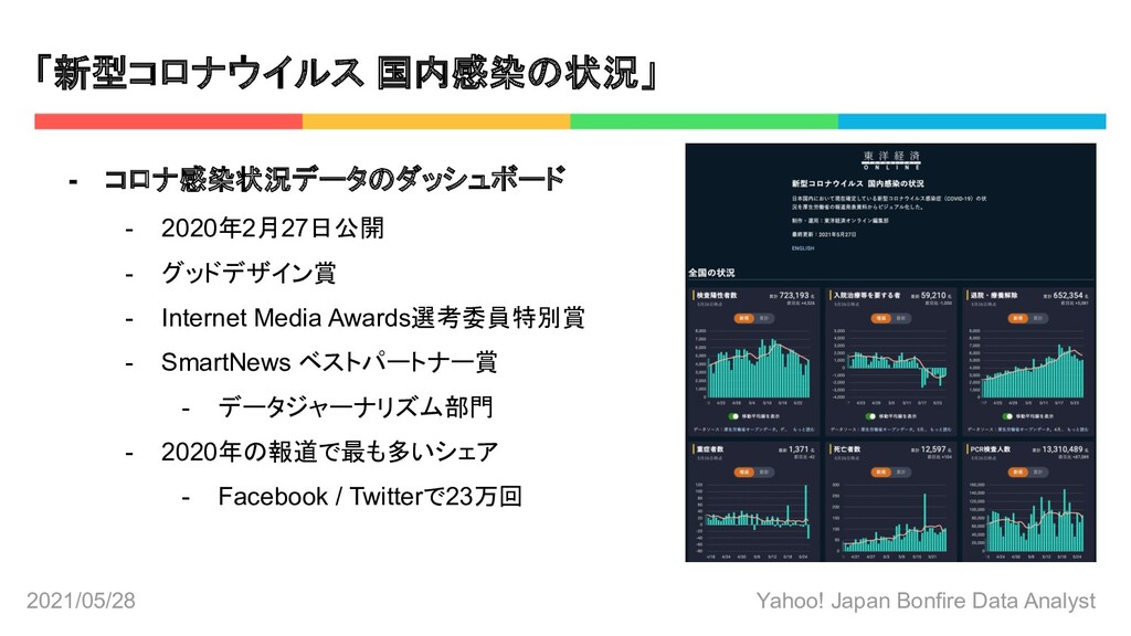 2021/05/28 Yahoo! Japan Bonfire Data Analyst 「新...