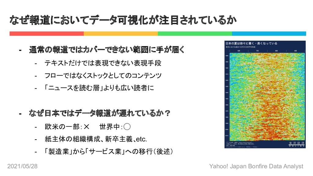 2021/05/28 Yahoo! Japan Bonfire Data Analyst なぜ...