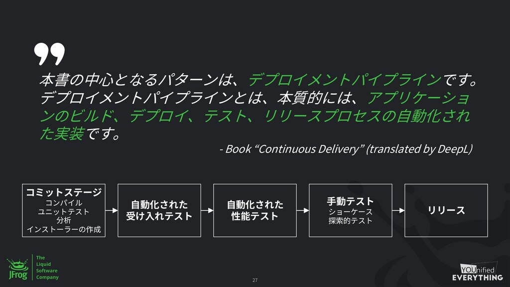 27 - Book Continuous Delivery (translated by De...