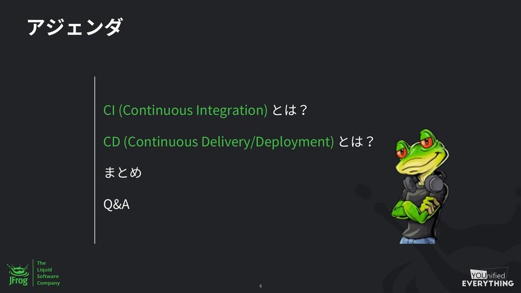 CI (Continuous Integration) CD (Continuous Deli...