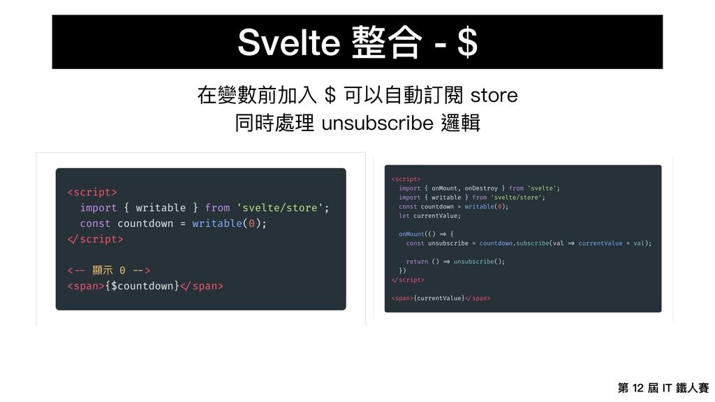第 12 屆 IT 鐵⼈賽 Svelte 整合 - $ 在變數前加入 $ 可以⾃動訂閱 sto...