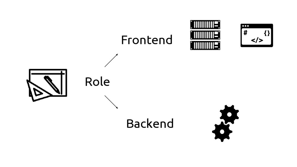 Role Frontend Backend
