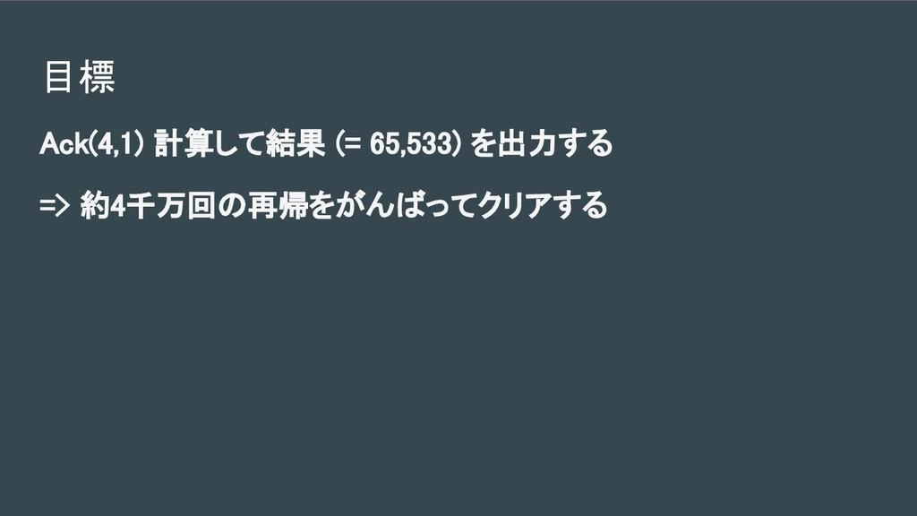目標 Ack(4,1) 計算して結果 (= 65,533) を出力する => 約4千万回の...