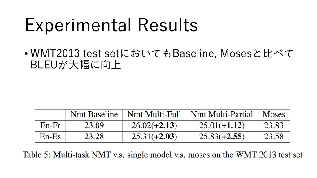 Experimental Results • WMT2013 test setにおいてもBas...