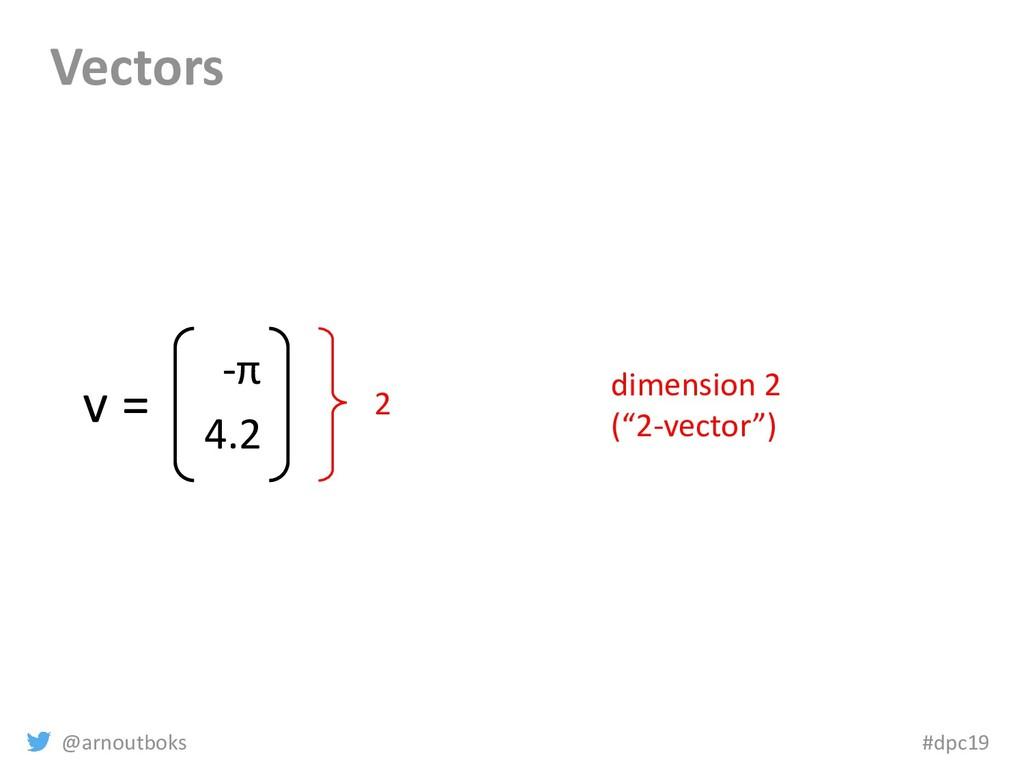 @arnoutboks #dpc19 Vectors v = -π 4.2 2 dimensi...