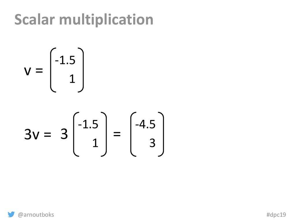@arnoutboks #dpc19 Scalar multiplication v = -1...