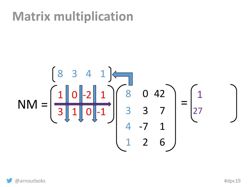 @arnoutboks #dpc19 Matrix multiplication 8 0 42...