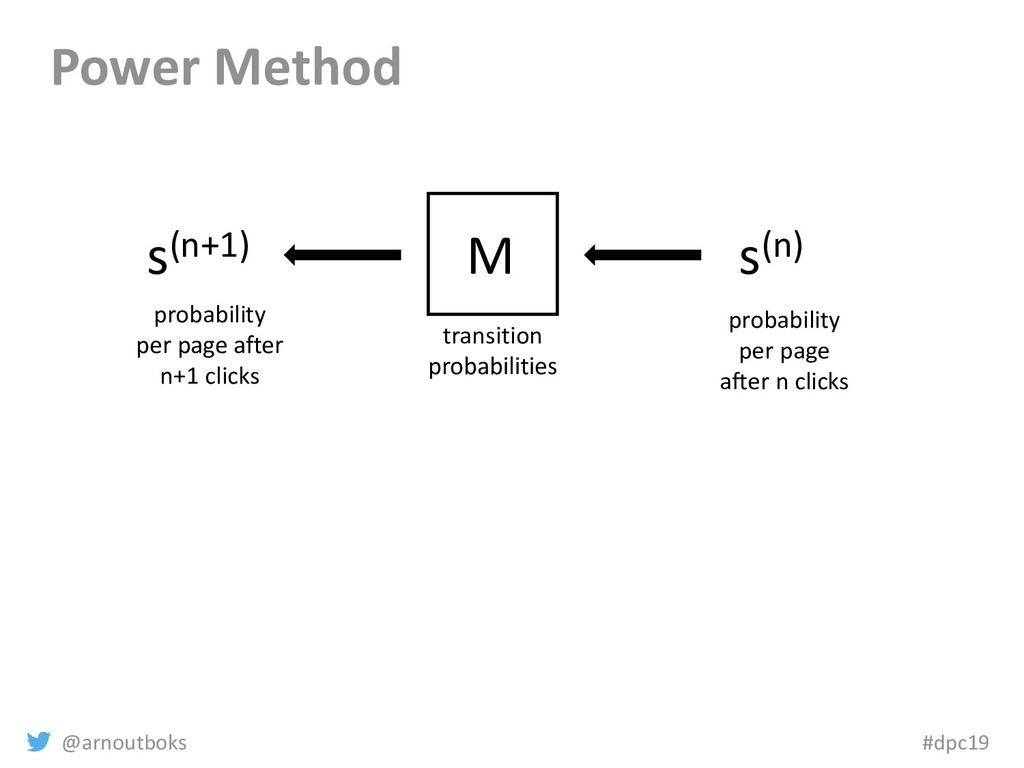 @arnoutboks #dpc19 Power Method M s(n) s(n+1) t...