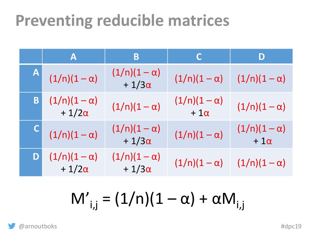@arnoutboks #dpc19 Preventing reducible matrice...