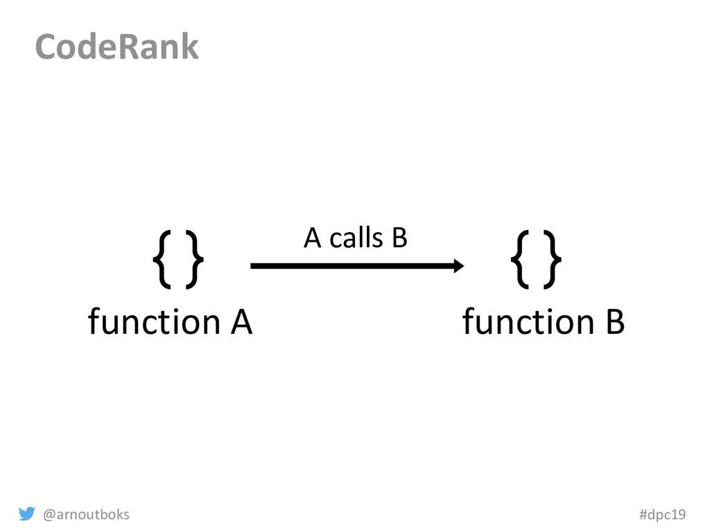 @arnoutboks #dpc19 CodeRank function A A calls ...