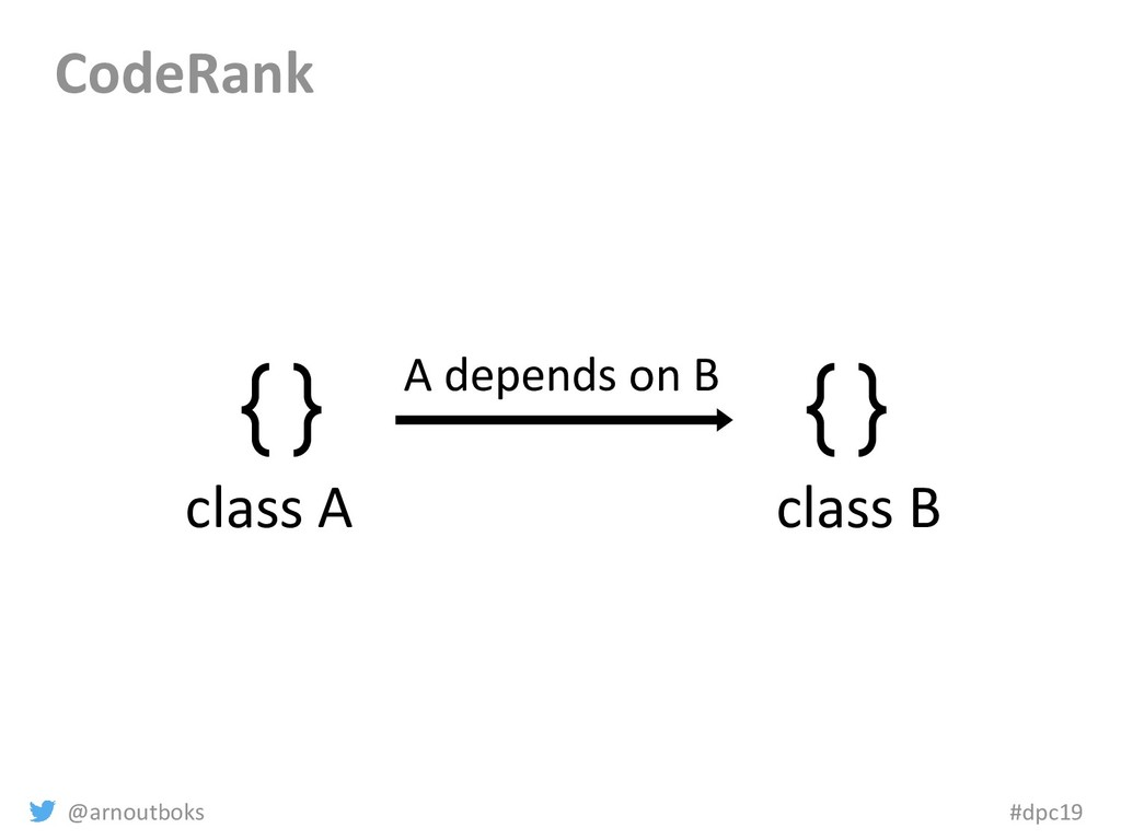 @arnoutboks #dpc19 CodeRank A depends on B clas...