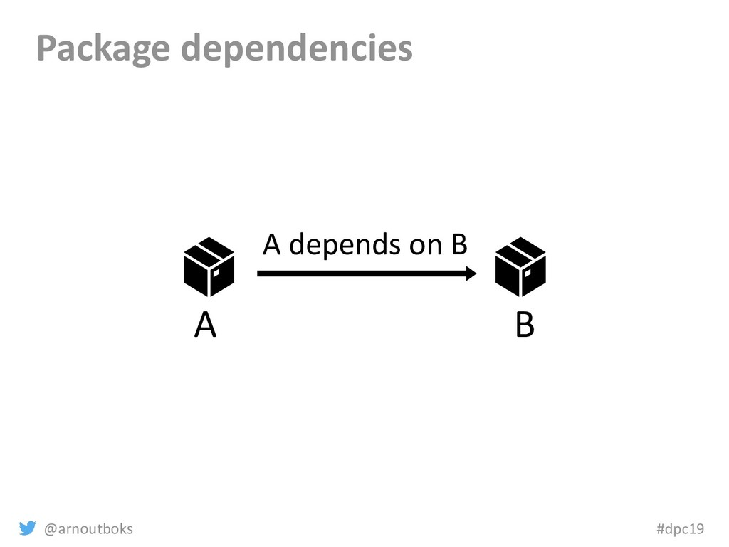 @arnoutboks #dpc19 Package dependencies B A A d...