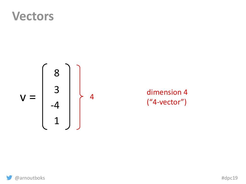 @arnoutboks #dpc19 Vectors v = 8 3 -4 1 4 dimen...