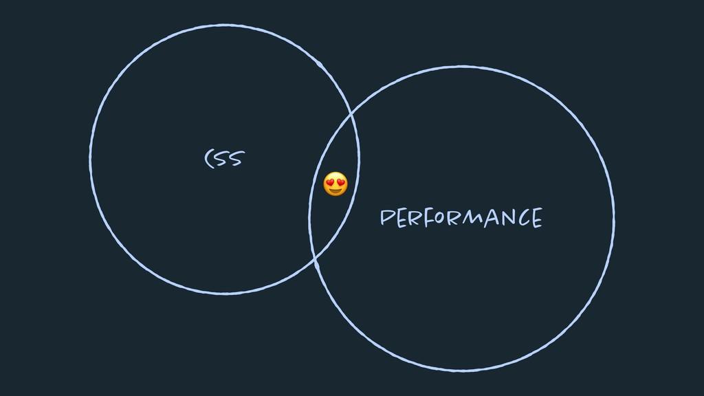 Performance CSS