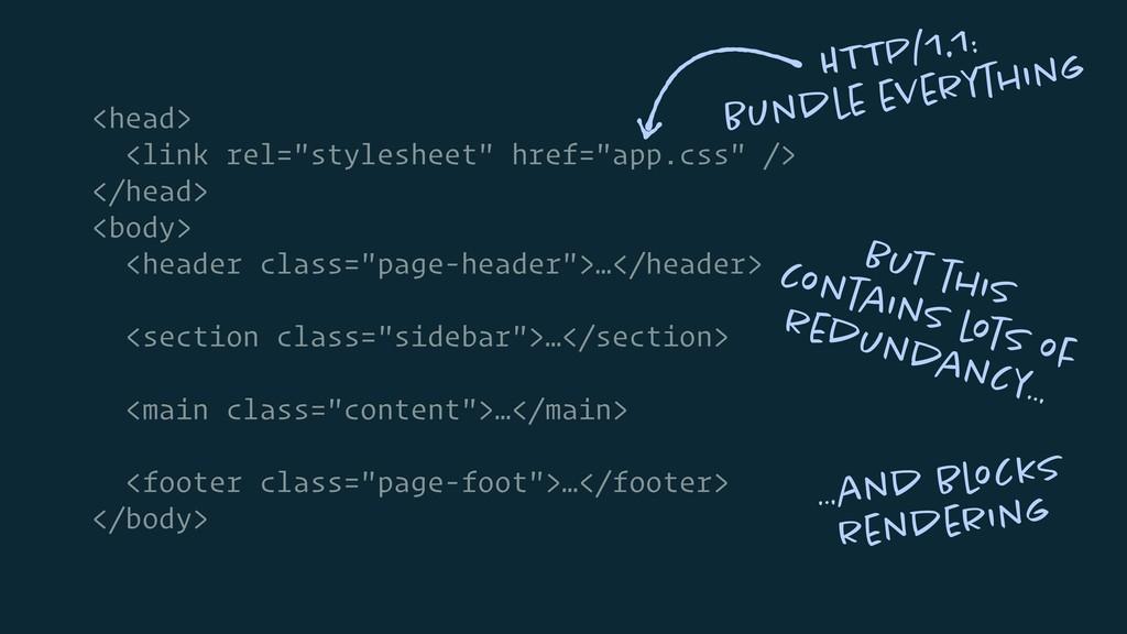 "<head> <link rel=""stylesheet"" href=""app.css"" />..."