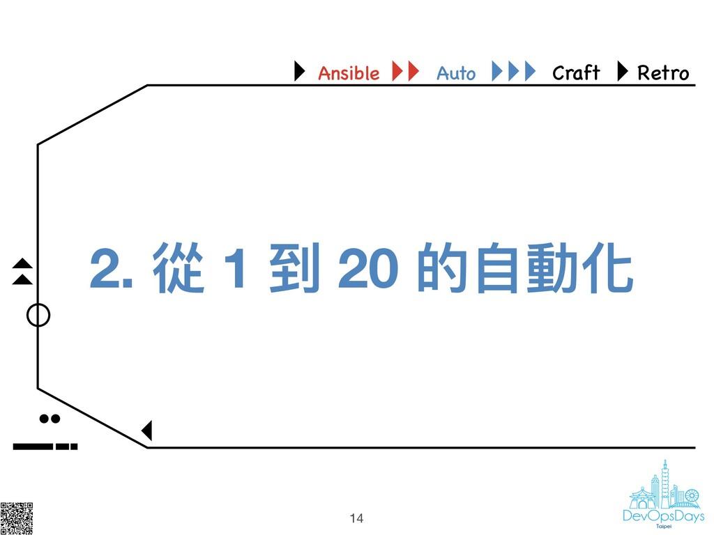 14 Ansible Auto Craft Retro 14 2. 從 1 到 20 的⾃自動化