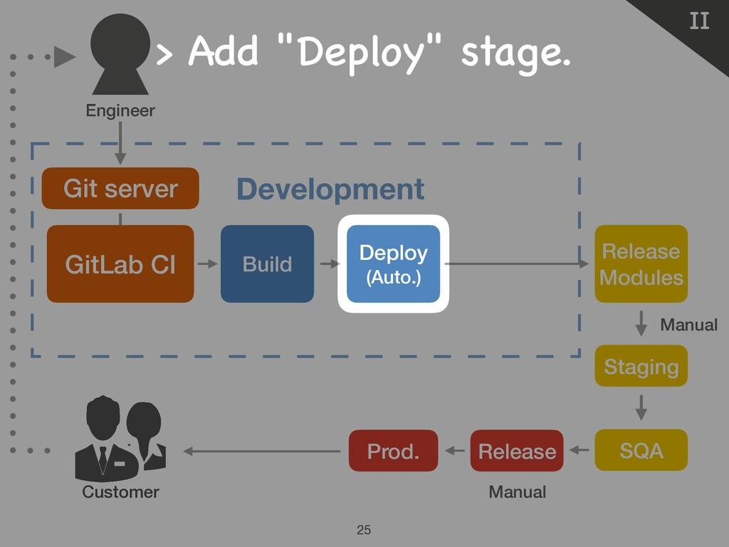 Manual Manual Ⅱ 25 Customer Git server Developm...