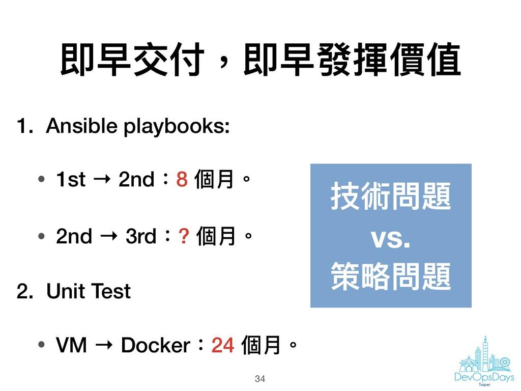 即早交付,即早發揮價值 1. Ansible playbooks: • 1st → 2nd:8...