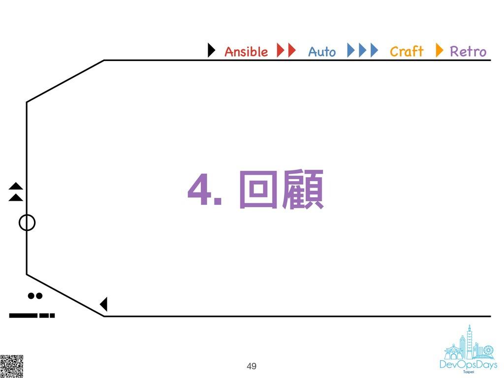 49 Ansible Auto Craft Retro 49 4. 回顧