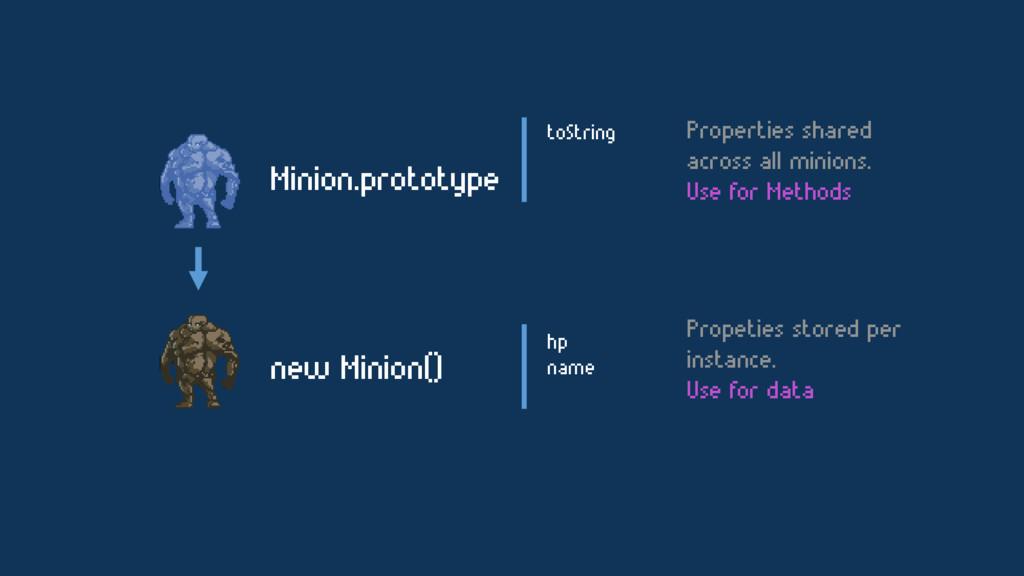 Minion.prototype toString new Minion() hp name ...