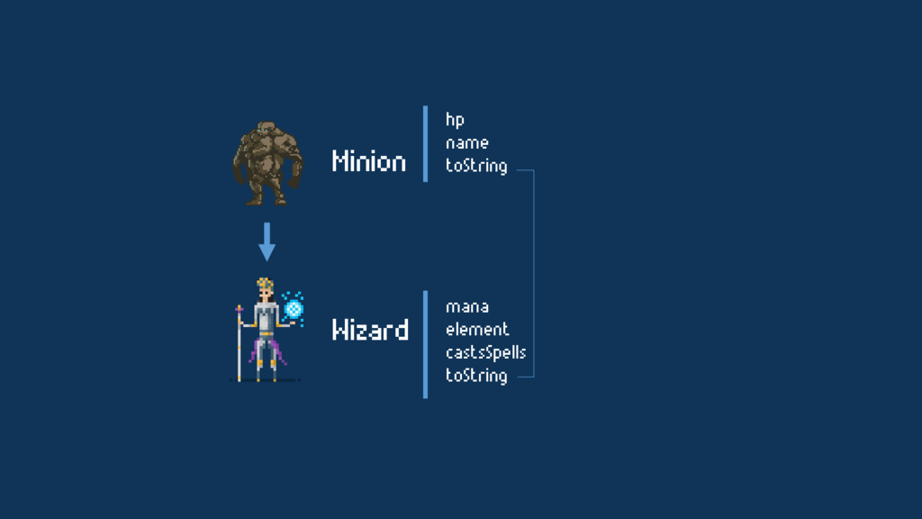 Minion Wizard hp name toString mana element cas...