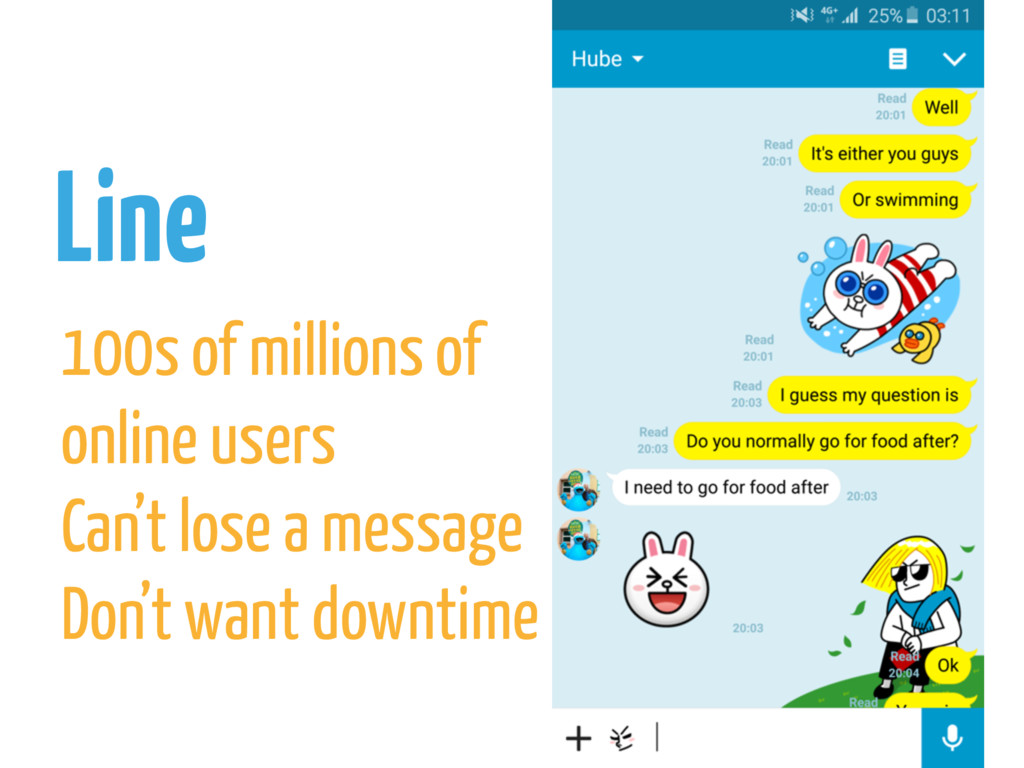 Line 100s of millions of online users Can't los...