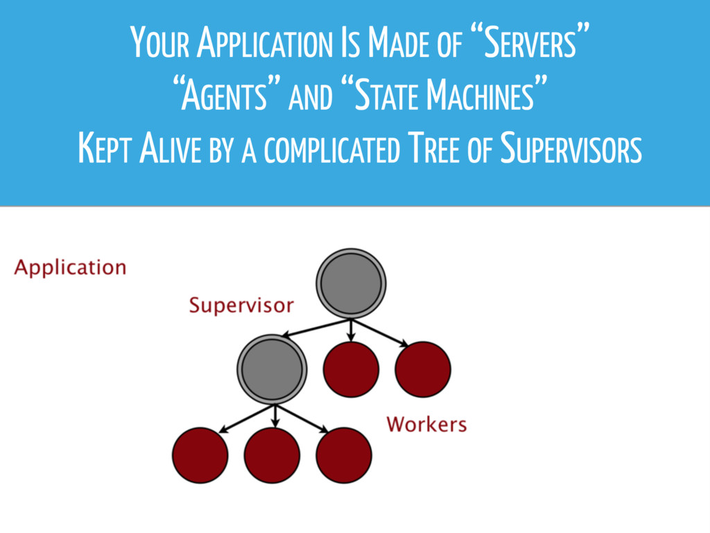 """YOUR APPLICATION IS MADE OF """"SERVERS"""" """"AGENTS"""" ..."""