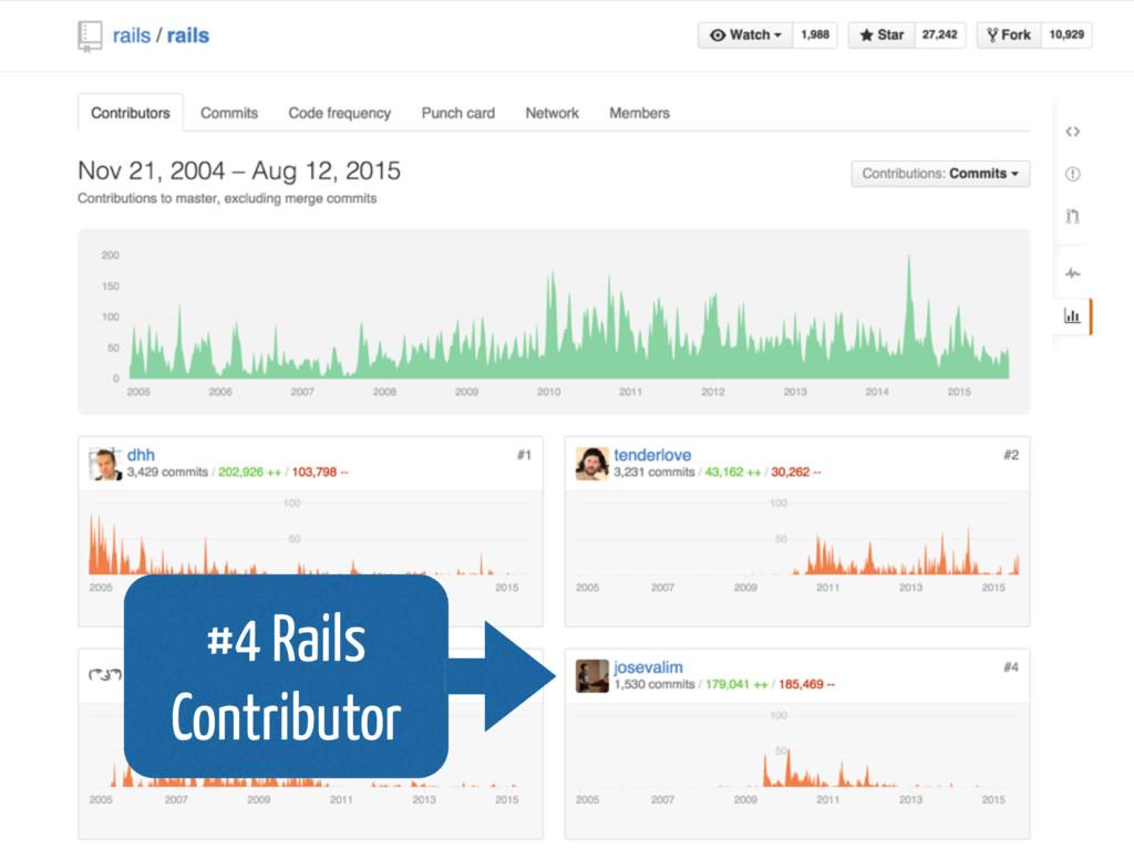 #4 Rails Contributor
