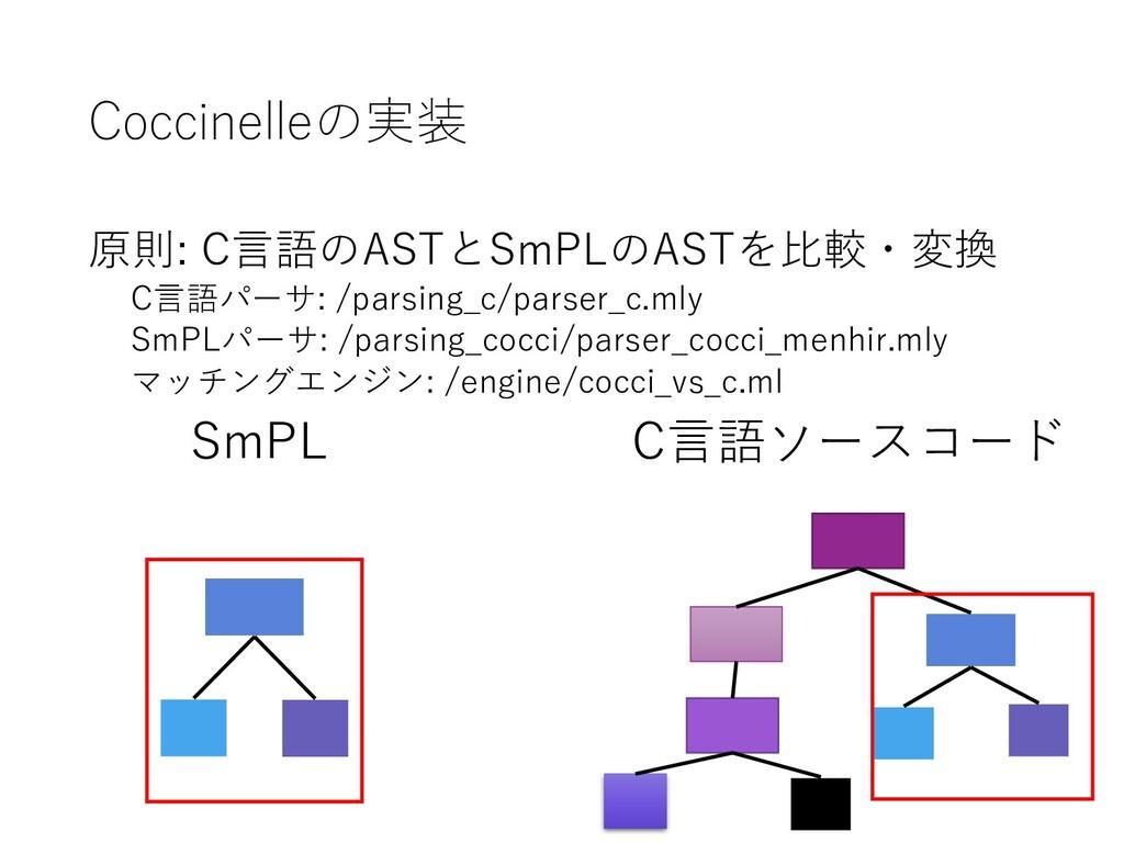 Coccinelleの実装 原則: C言語のASTとSmPLのASTを比較・変換 C言語パーサ...