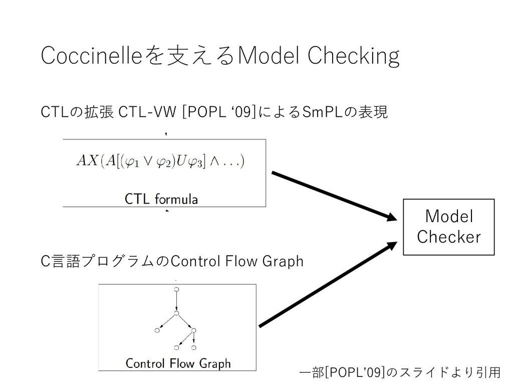 Coccinelleを支えるModel Checking CTLの拡張 CTL-VW [POP...