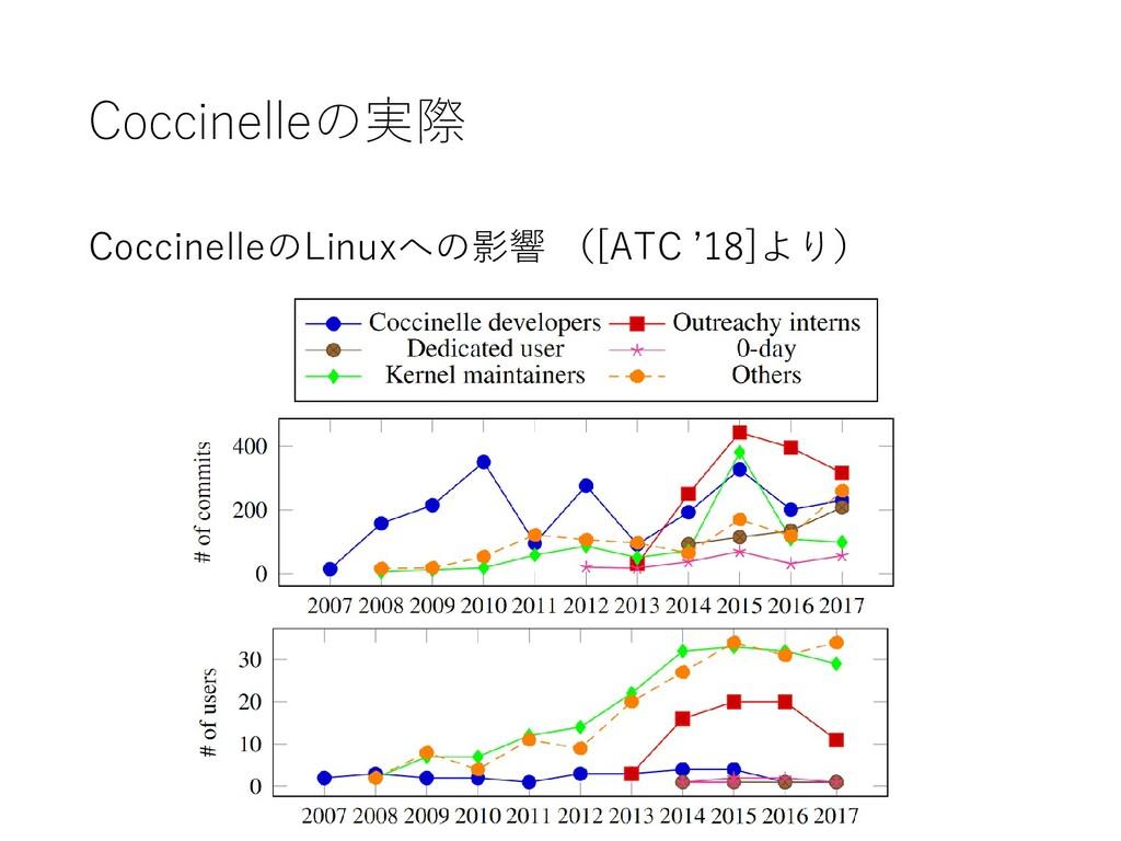 Coccinelleの実際 CoccinelleのLinuxへの影響 ([ATC '18]より)